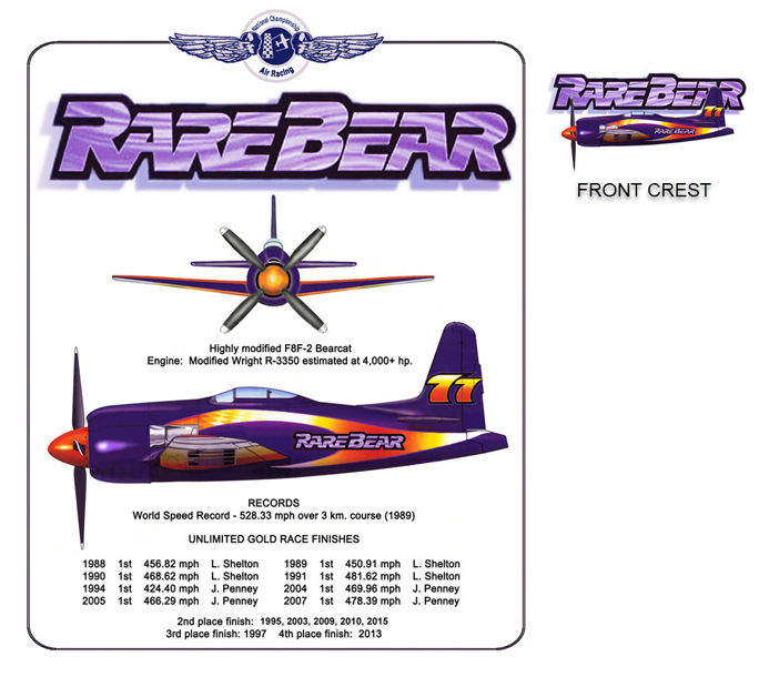 Rare Bear - Racing F-8F Bearcat