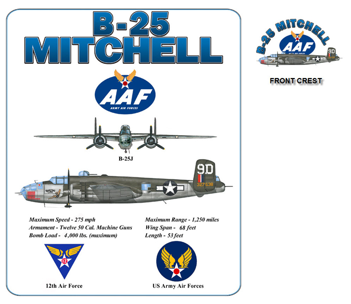 B-25 Army Air Forces Mitchell