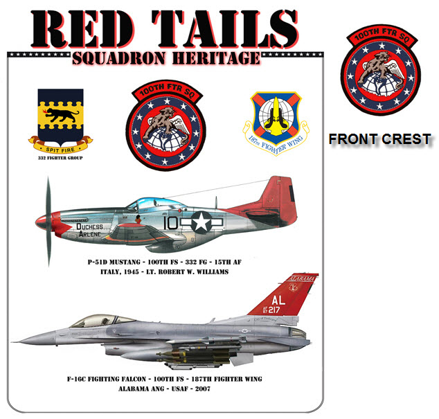 Red Tails Squadron Heritage