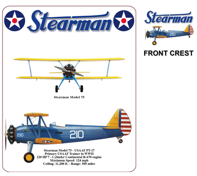 Stearman Model 75 - USAAF PT-17